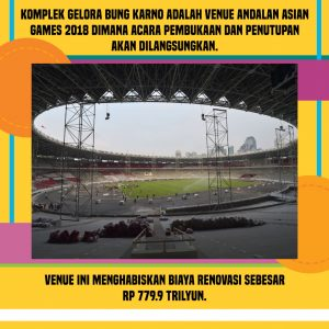 Venue Utama Asian Games 2018